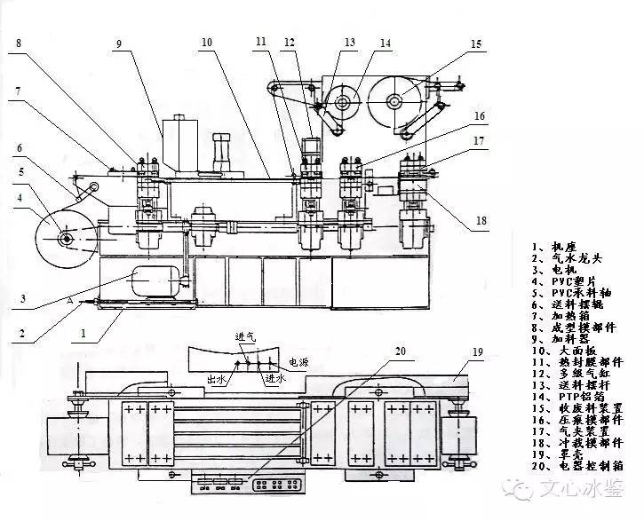 blister packaging diagram the main components of hualian flat automatic blister packaging  automatic blister packaging